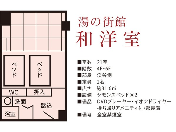 湯の街館 和洋室
